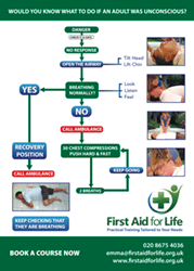 Free Cpr Posters First Aid For Life