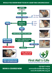 photograph regarding Cpr Posters Free Printable named No cost CPR Posters - Initially Support for Daily life