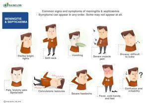 meningitis & septicaemia-01