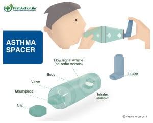 Asthmaspacer-02