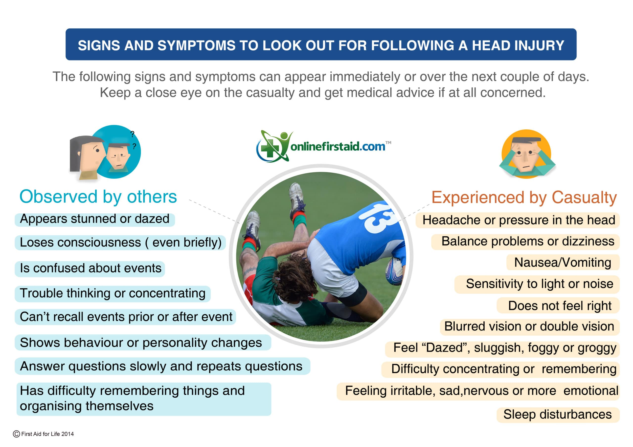 concussion and head injury symptoms
