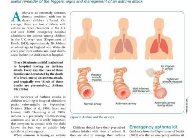 British Journal of School Nursing – Asthma and Schools