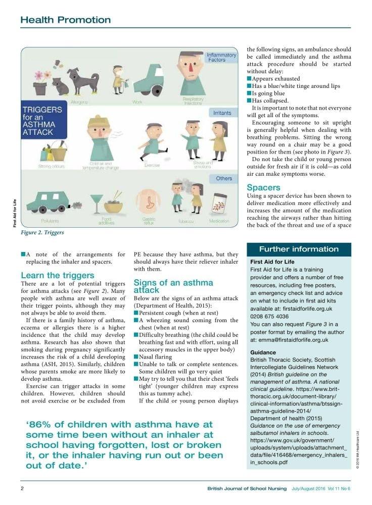 BJSN Asthma attack