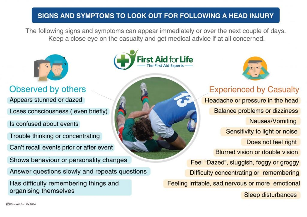 Head injury advice - when to play on