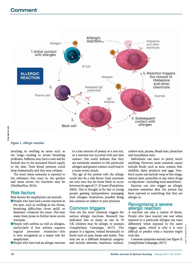 BJSN Acute Anaphylaxis 2