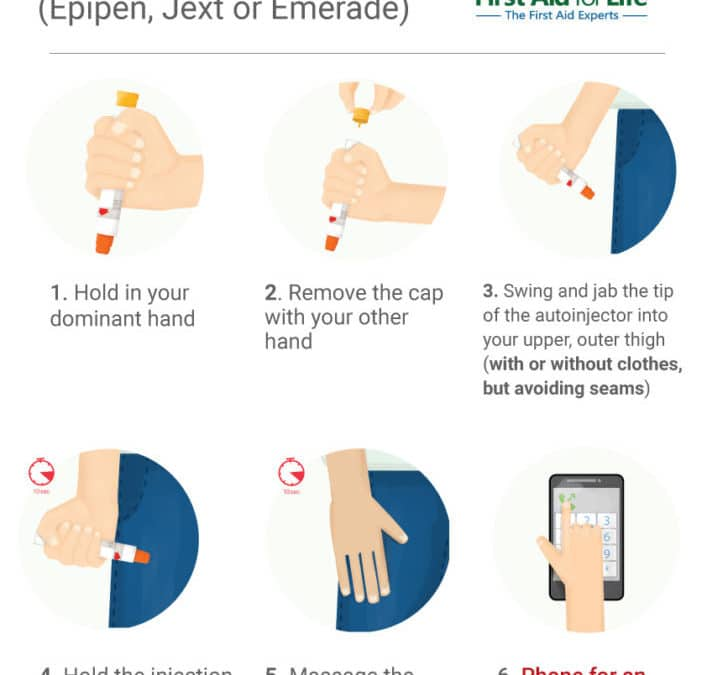 New legislation on emergency adrenaline autoinjectors (Epipens, Jext and Emerade) in schools