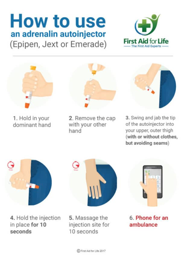 How to get hold of the emergency adrenaline auto-injectors for 1st October