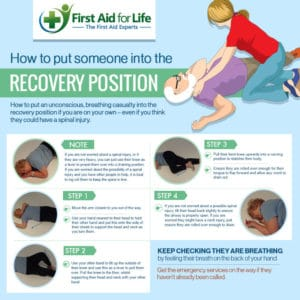 Basic First Aid: the Recovery Position - First Aid for Life