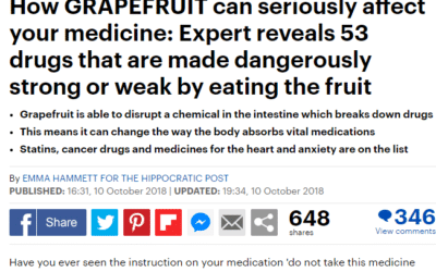 Daily Mail – Grapefruit & Medication