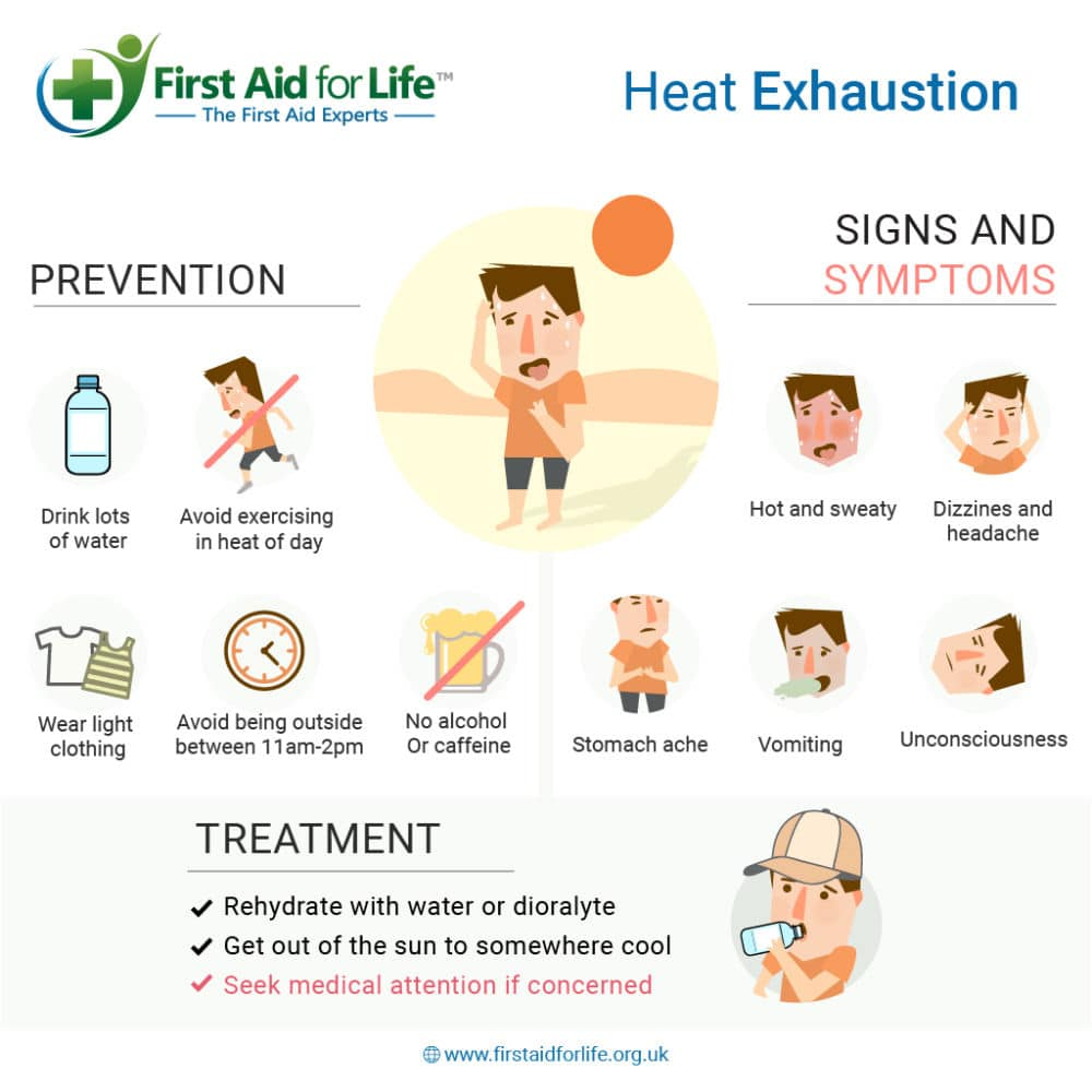 Heat-Exhaustion-IG- First Aid for Life