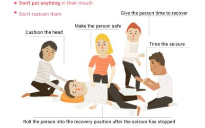 Seizures, convulsions and epilepsy – a complete guide