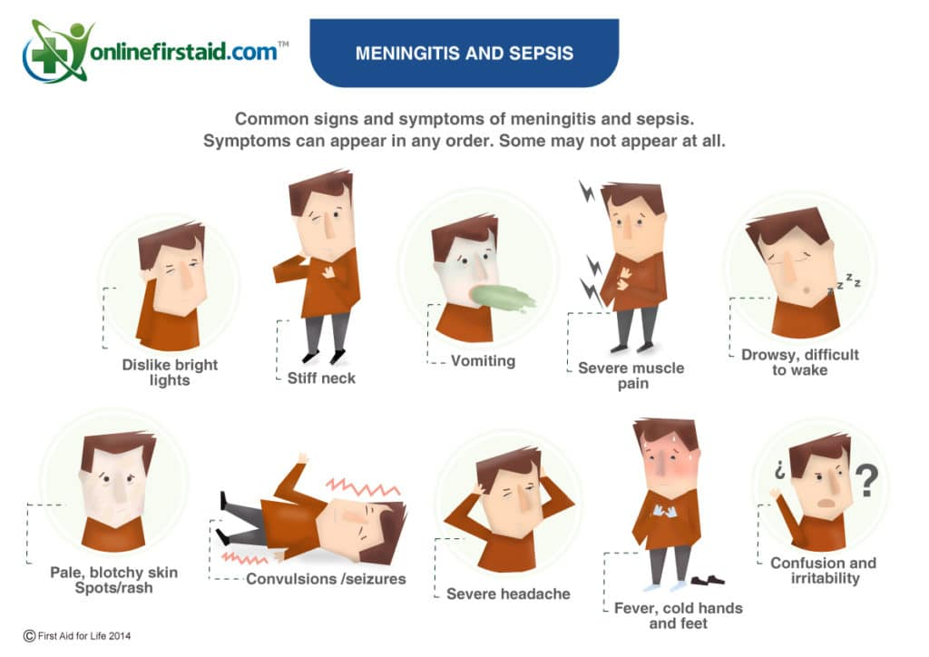 syptoms and signs of meningitis and sepsis in adults
