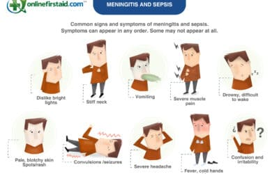 What is Sepsis? – #WorldSepsisDay2021