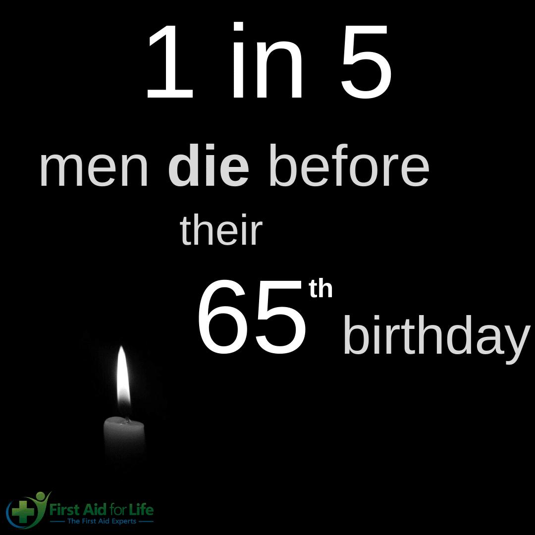 men's health one in five men die before age 65