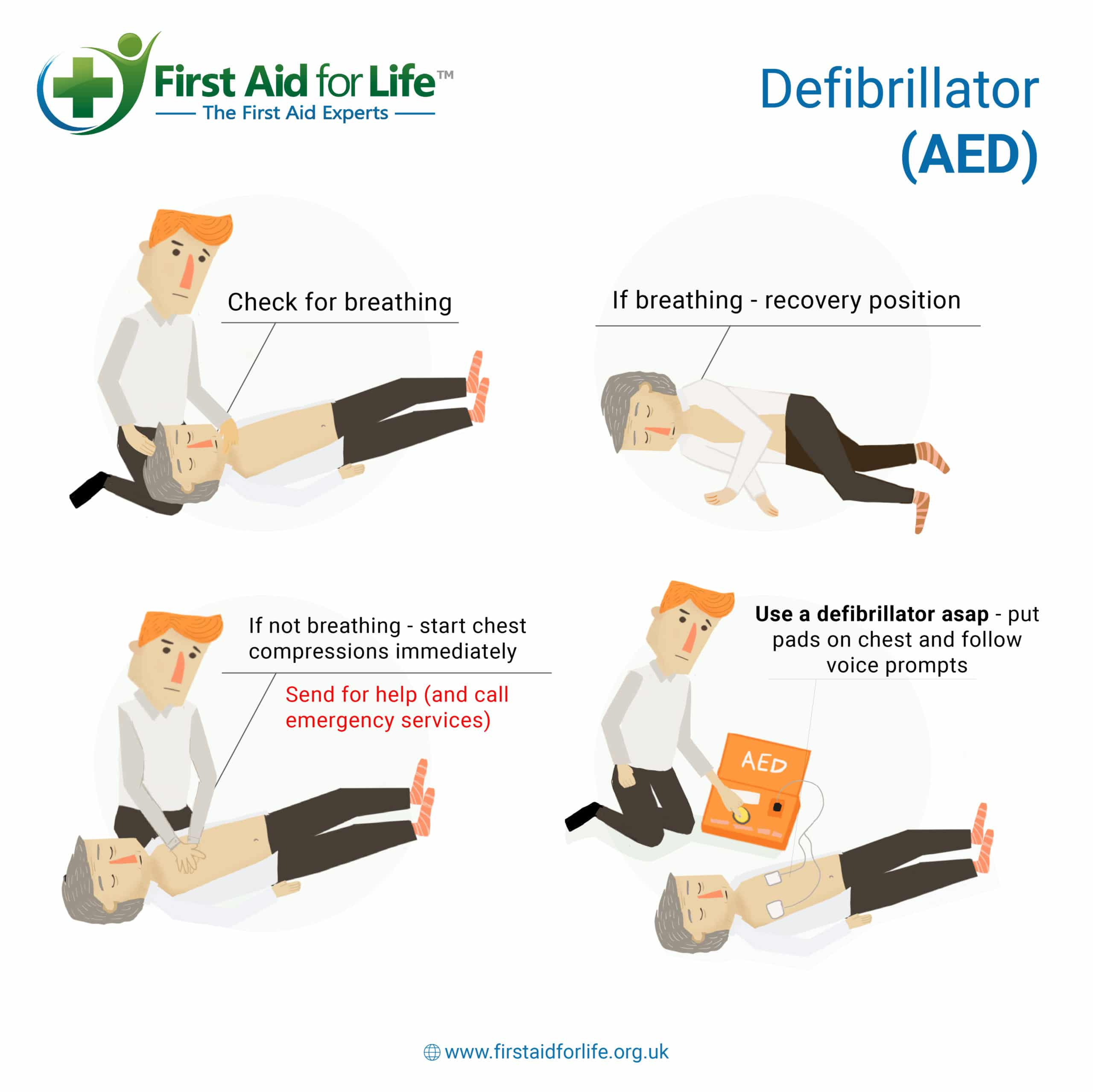 All about defibrillators – what they are and how to use them