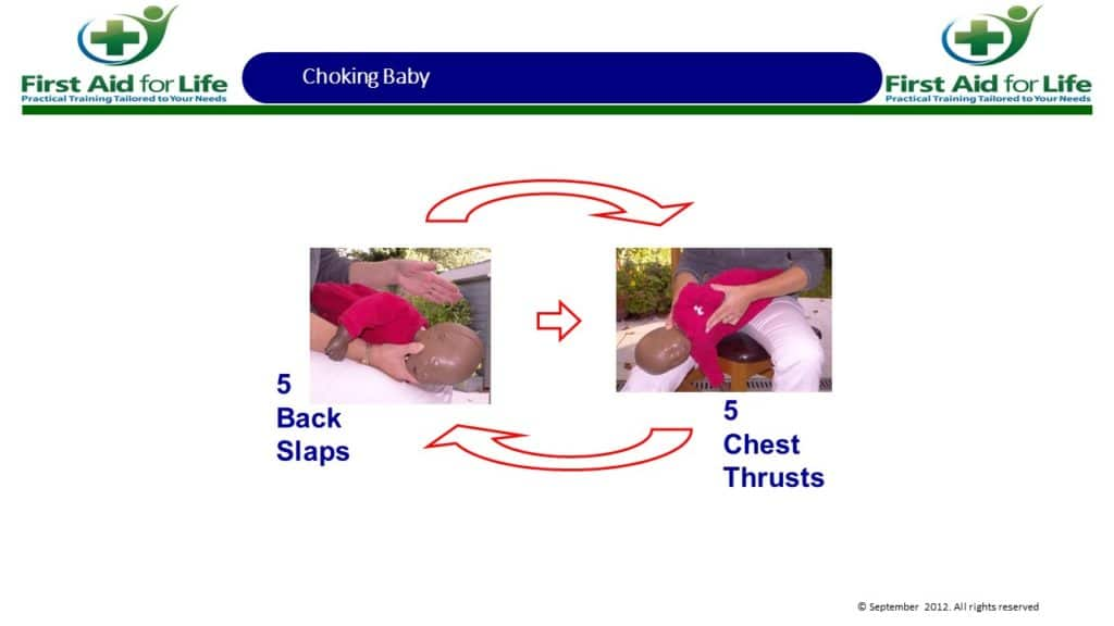 How to help a Choking Baby, Child & Adult